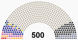 SuperiorCouncilSeats.png
